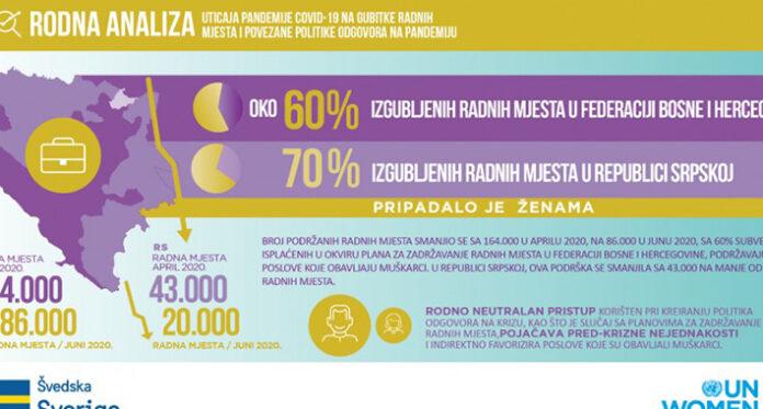 Izvjestaj Budzet u vrijeme pandemije infografika 1