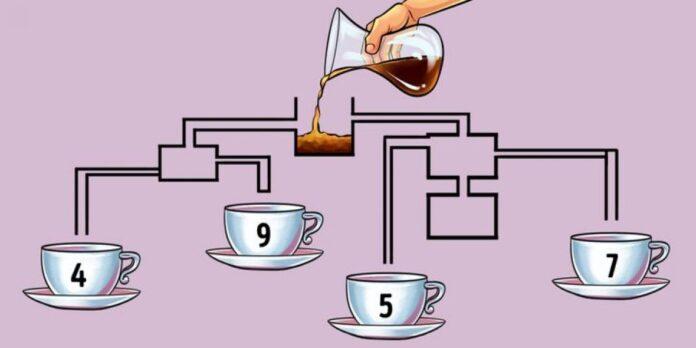 mozgalica ko ce prvi dobiti kafu studomat ss juli18