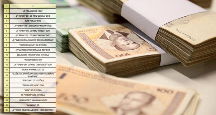 novac bih