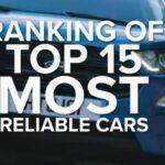 najpouzdaniji automobili carwow 696x391 1